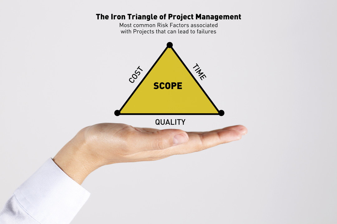 Scope of projects