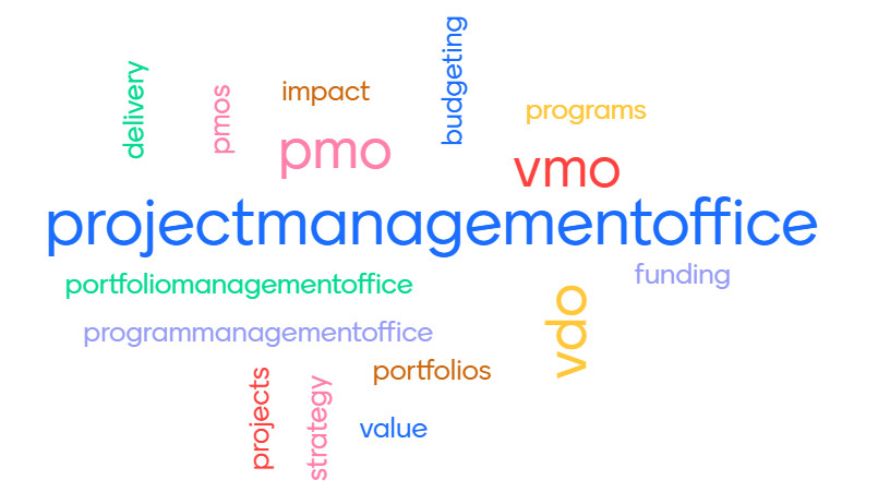 Funding PMO as a Delivery Function