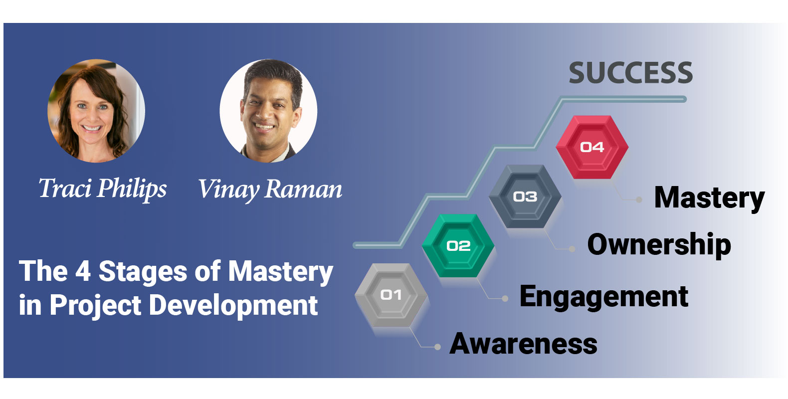 The 4 Stages of Mastery in Project Development